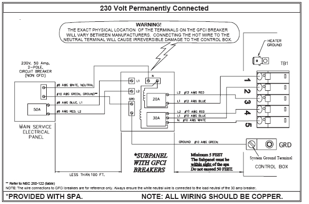 go cal spa wiring diagram spa wiring - 4 wire caldera - portable hot tubs & spas ...